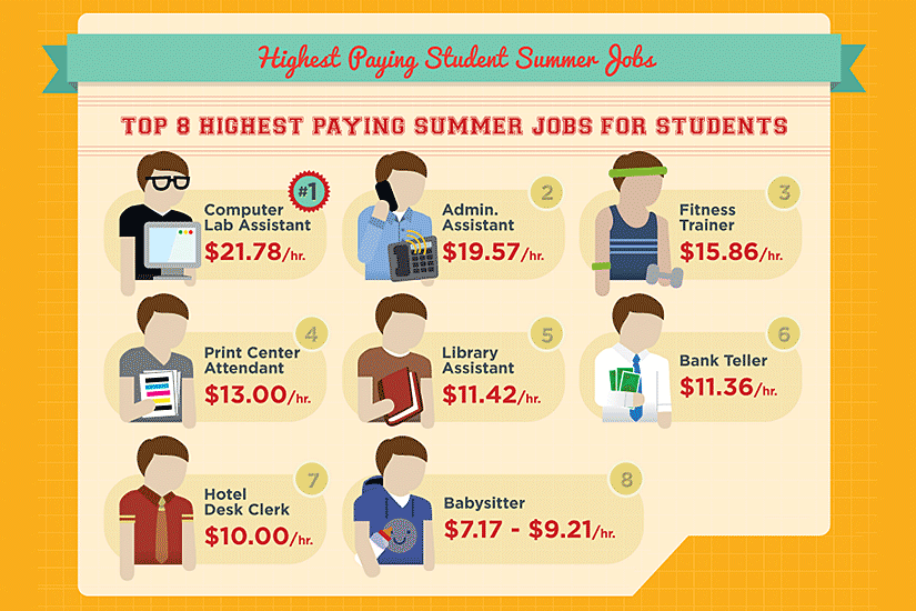 Bring Your Summer Job Skills to Campus