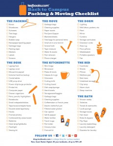 packing to move checklist