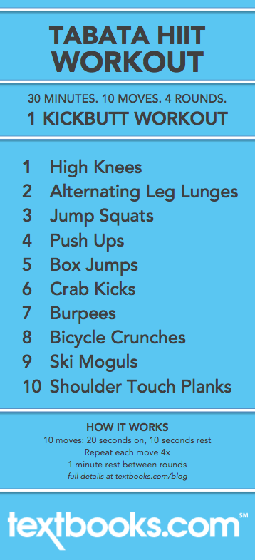 Hiit It A Kickbutt Tabata Workout To Do At Home
