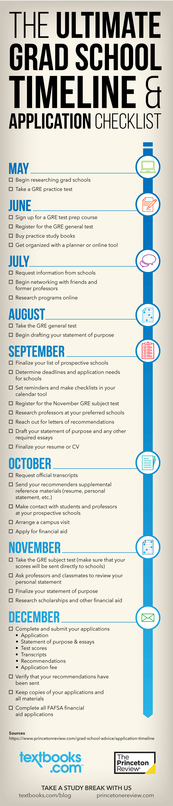Tips for Applying to Graduate School Timeline Checklist Infographic